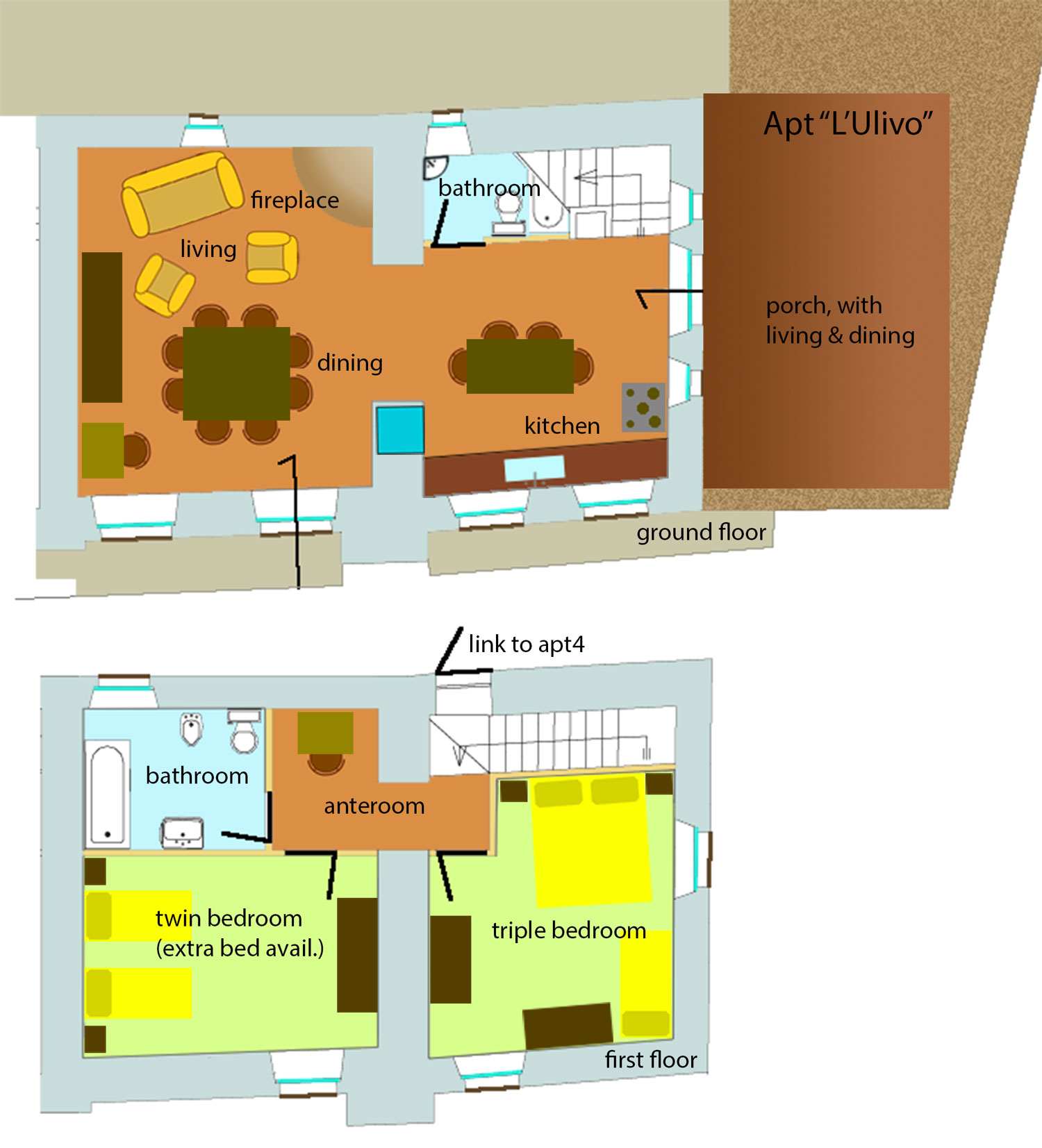 layout of the apt3 l'ulivo